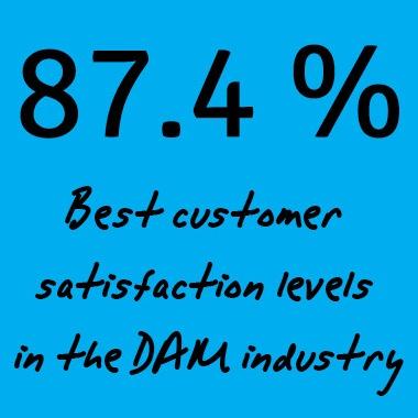 "Widen Digital Asset Management Customer ""SaaSisfaction"""