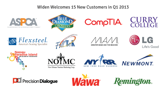 Widen Welcomes 15 New Customers in Q1 2013