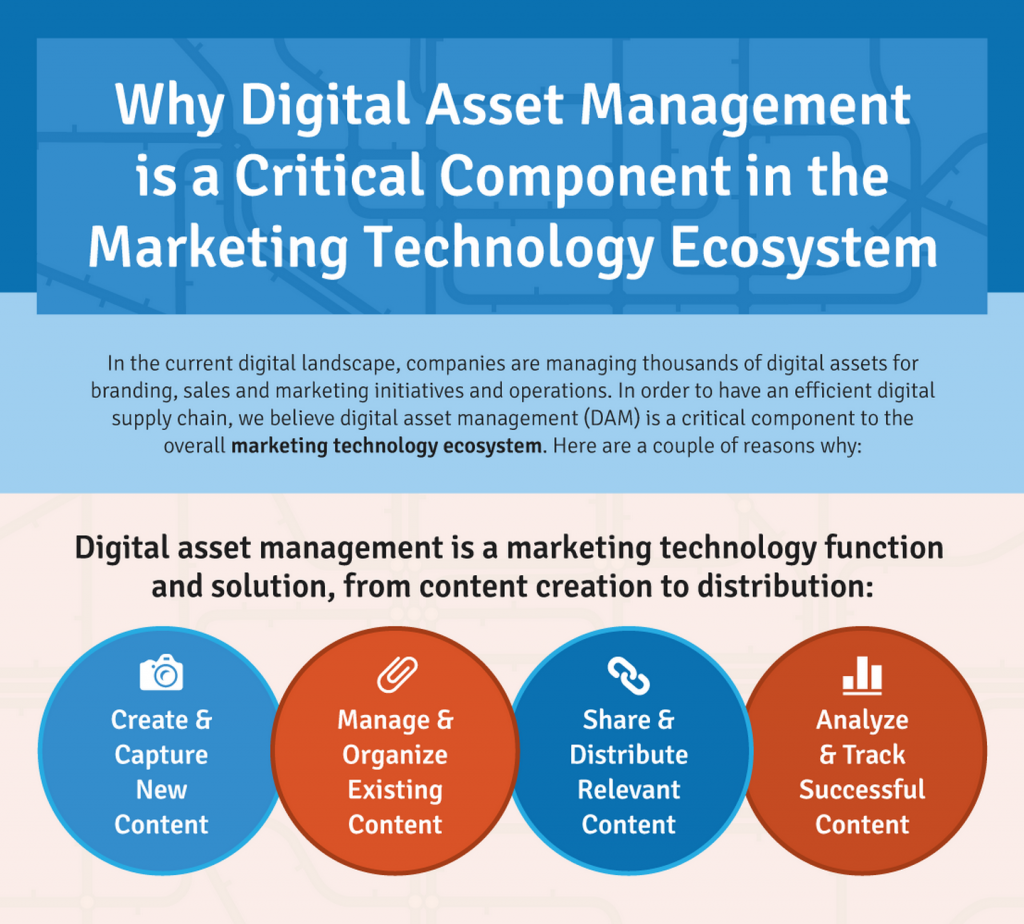 Why digital asset management is critical to marketing