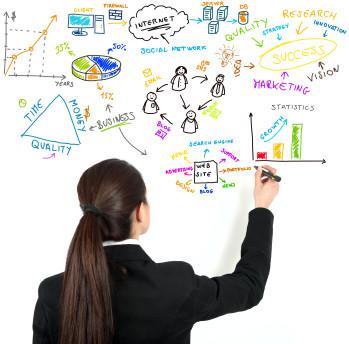 Mindmapping - digital asset management software