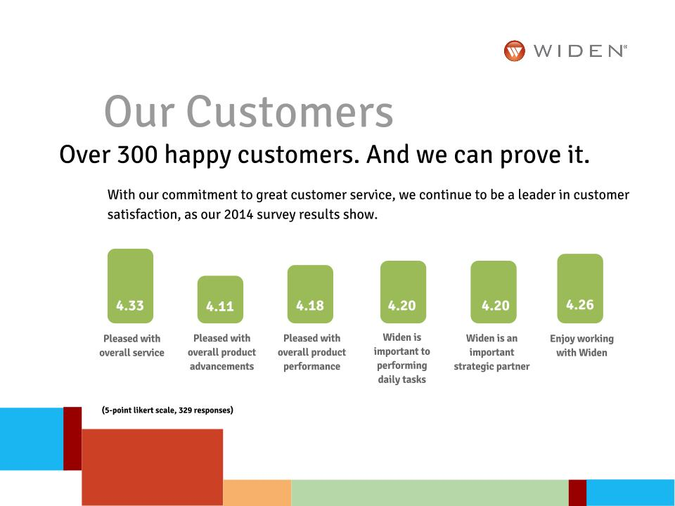 Excerpts from the 2014 Widen Customer Satisfaction Survey