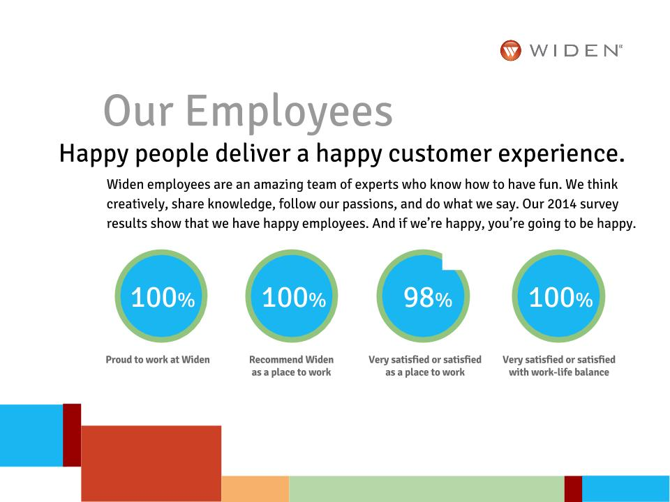 Excerpts from the 2014 Widen Employee Satisfaction Survey