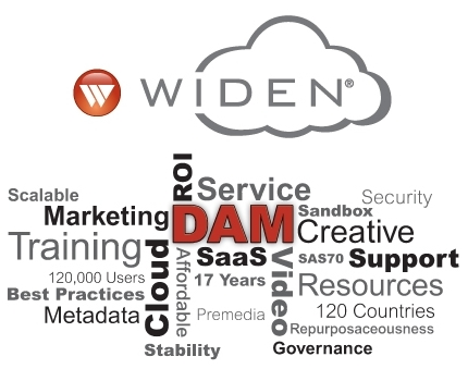 Widen Booth Graphic