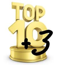 Top 13 Widen Blog Posts Going into 2013