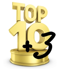 Top 13 Widen Blog Posts Going into 2013