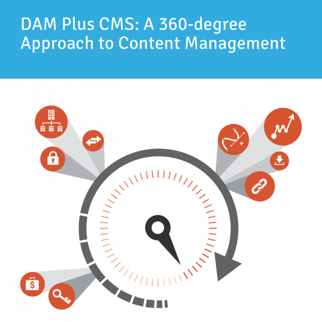 DAM Plus CMS: A 360-degree Approach to Content Management