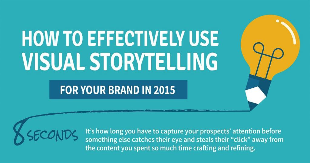 How to effectively use visual storytelling for your brand in 2015
