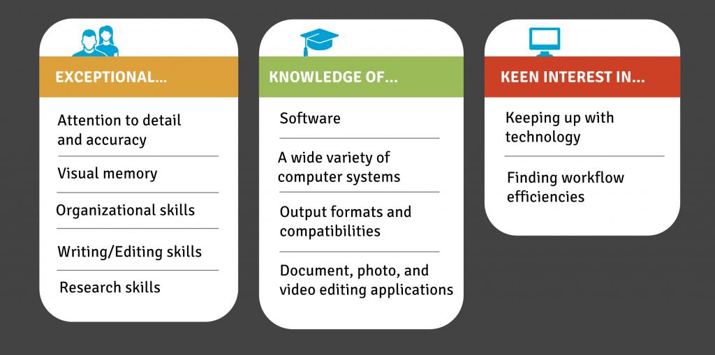 Digital Asset Management Admin Characteristics
