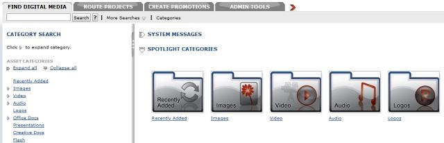 Digital Asset Categories and Spotlights