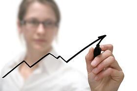 Improve efficiency, ROI chart