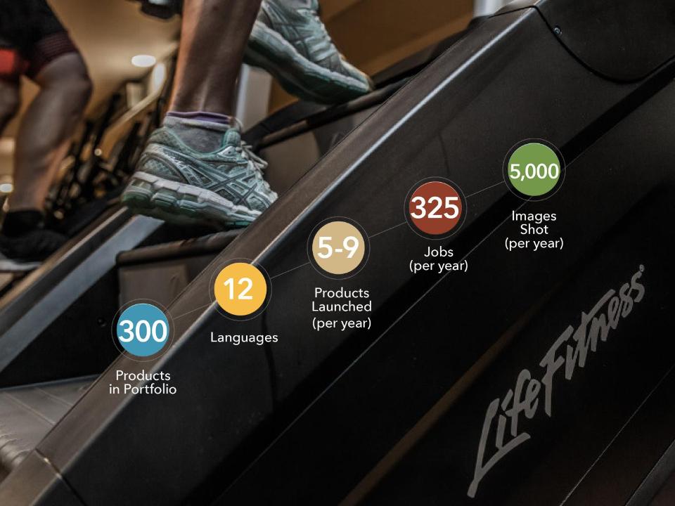 Life Fitness Digital Asset Stats