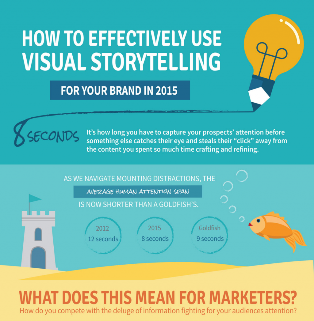 How to effectively user visual storytelling for your brand in 2015