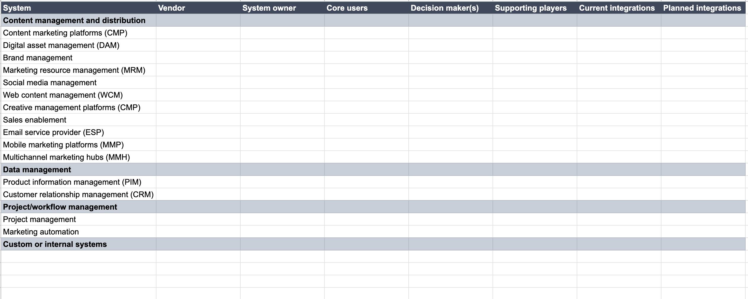 Blog - martech stack technologies spreadsheet