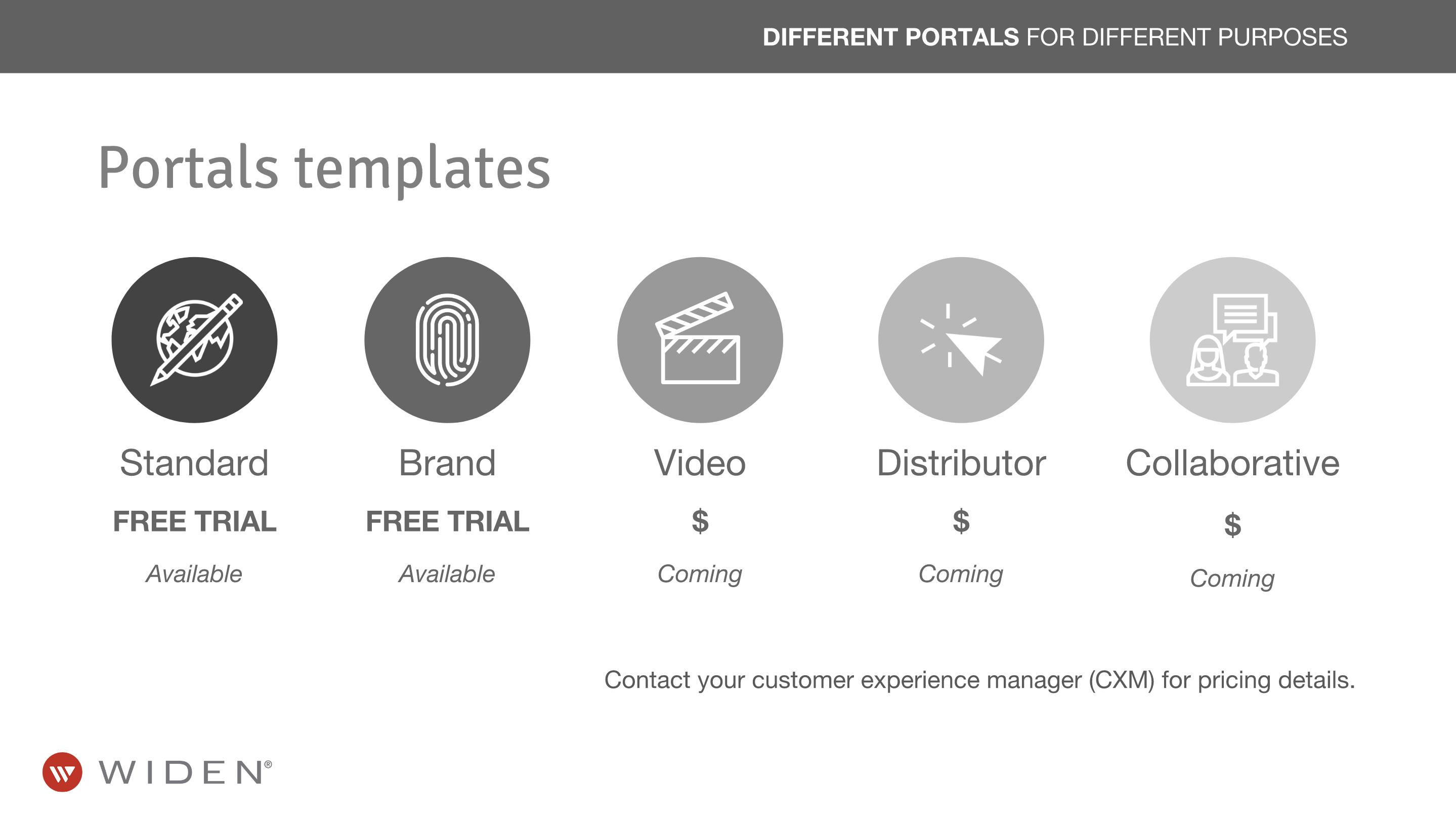 Collaborative Content Portals Templates