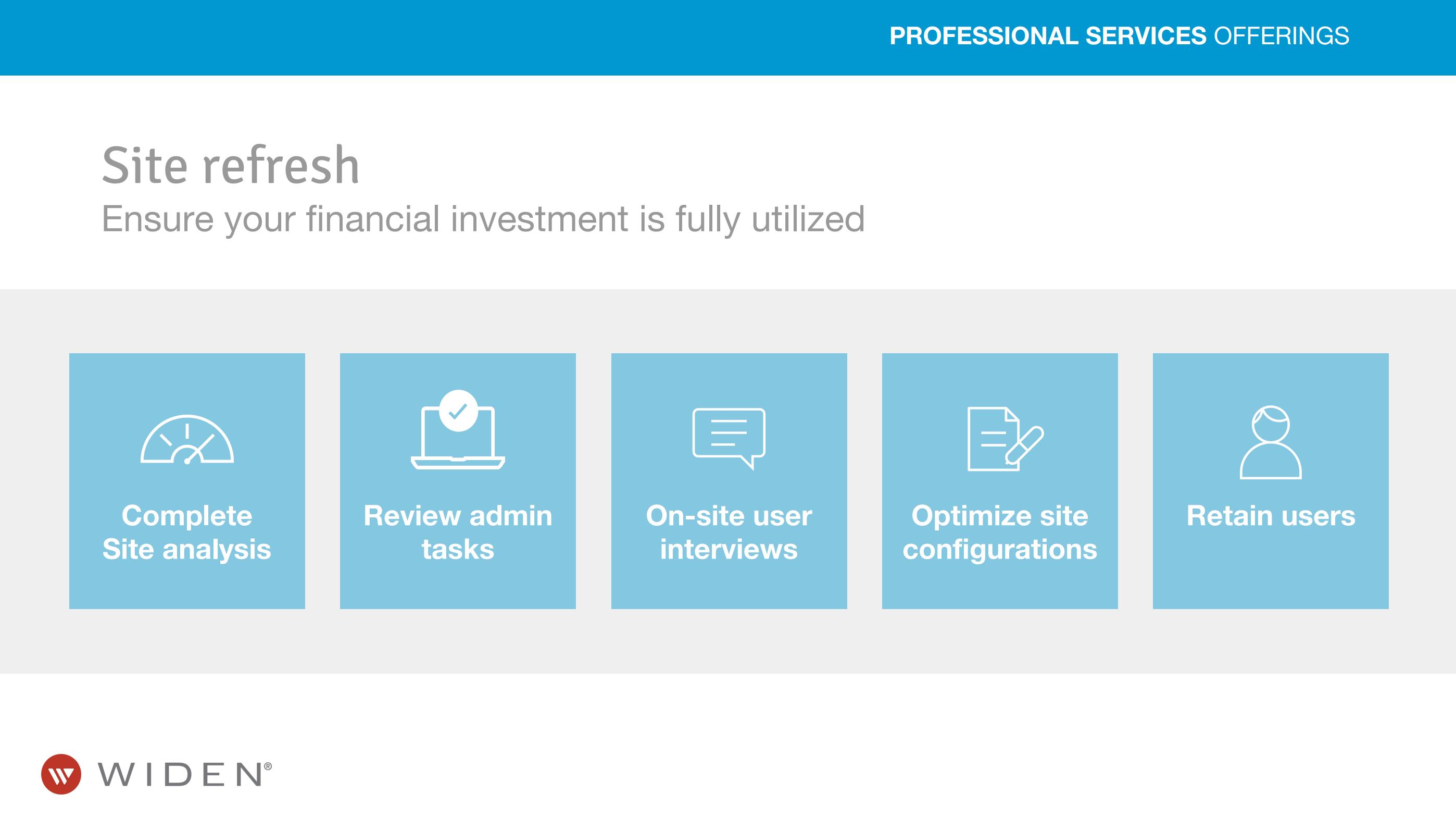 Digital Asset Management DAM System Consulting.png
