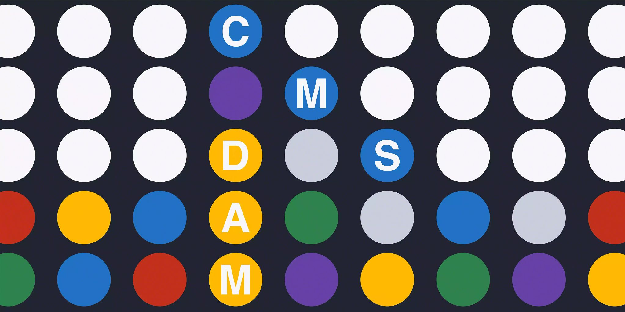 Blog header image: DAM vs CMS article depicted with a circles on a black background that look like a Connect Four board and spell our DAM and CMS.
