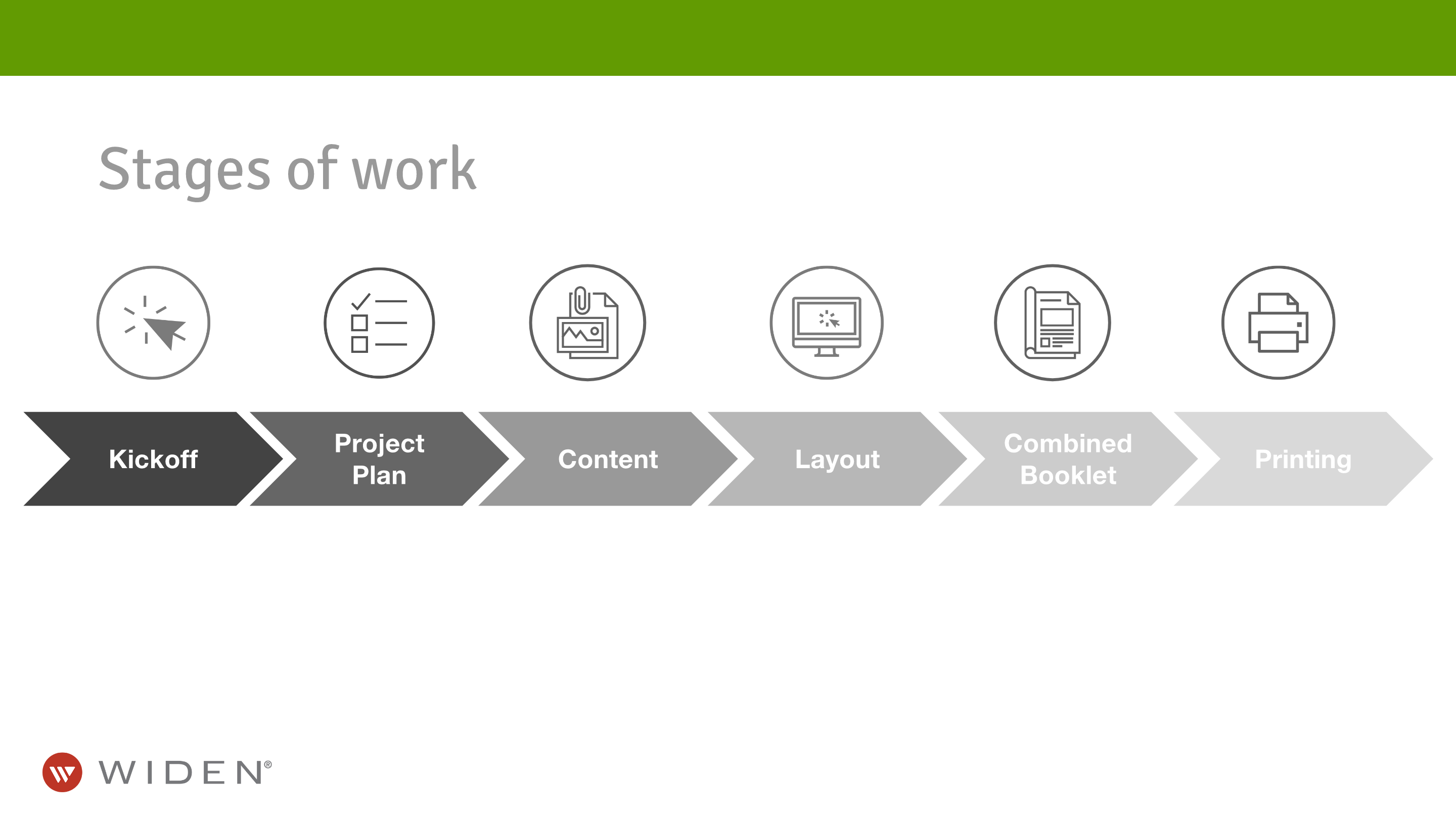 The Stages of Workflow Management Consulting
