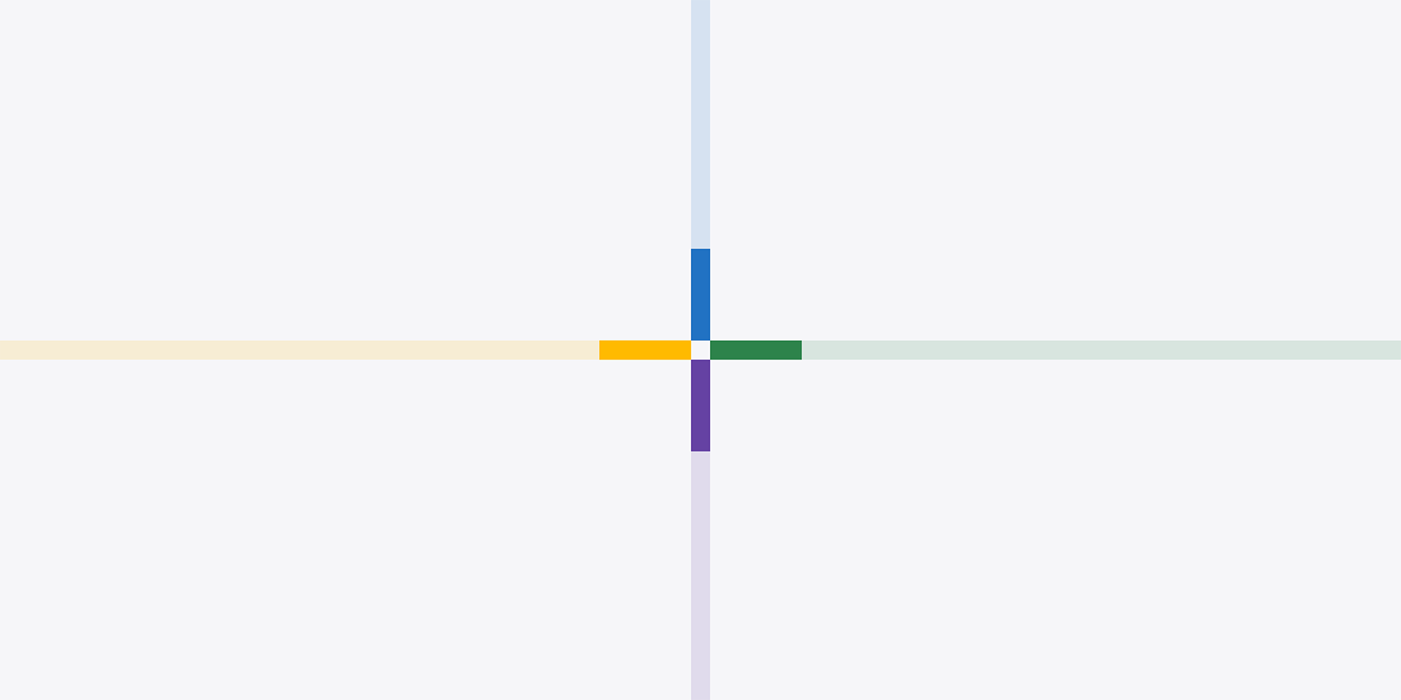 Four colored lines connecting at a point in the middle.