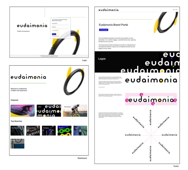 Eudaimonia Bikes