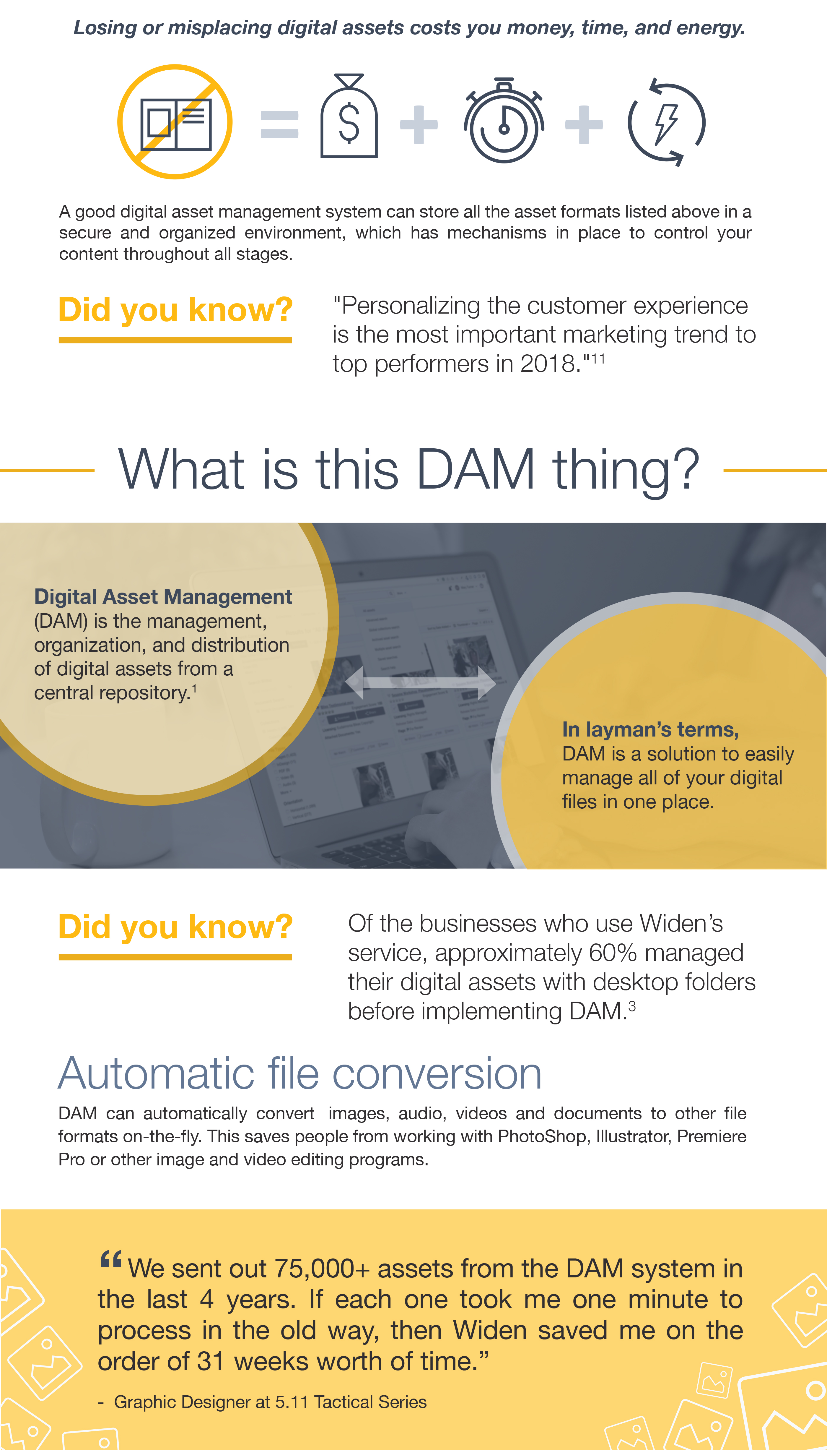 The-Business-Case-for-DAM-Infographic-2