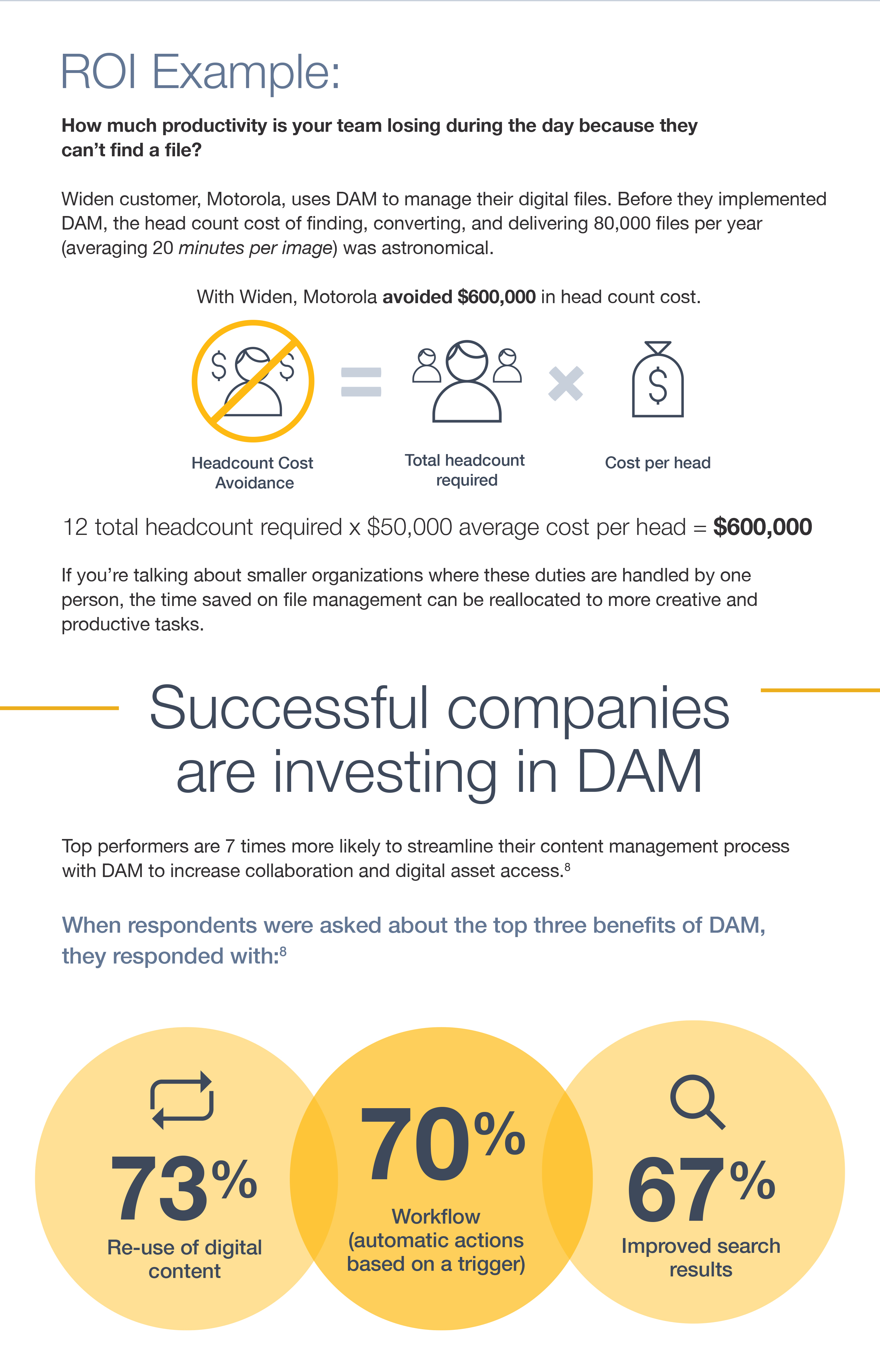 The-Business-Case-for-DAM-Infographic-4