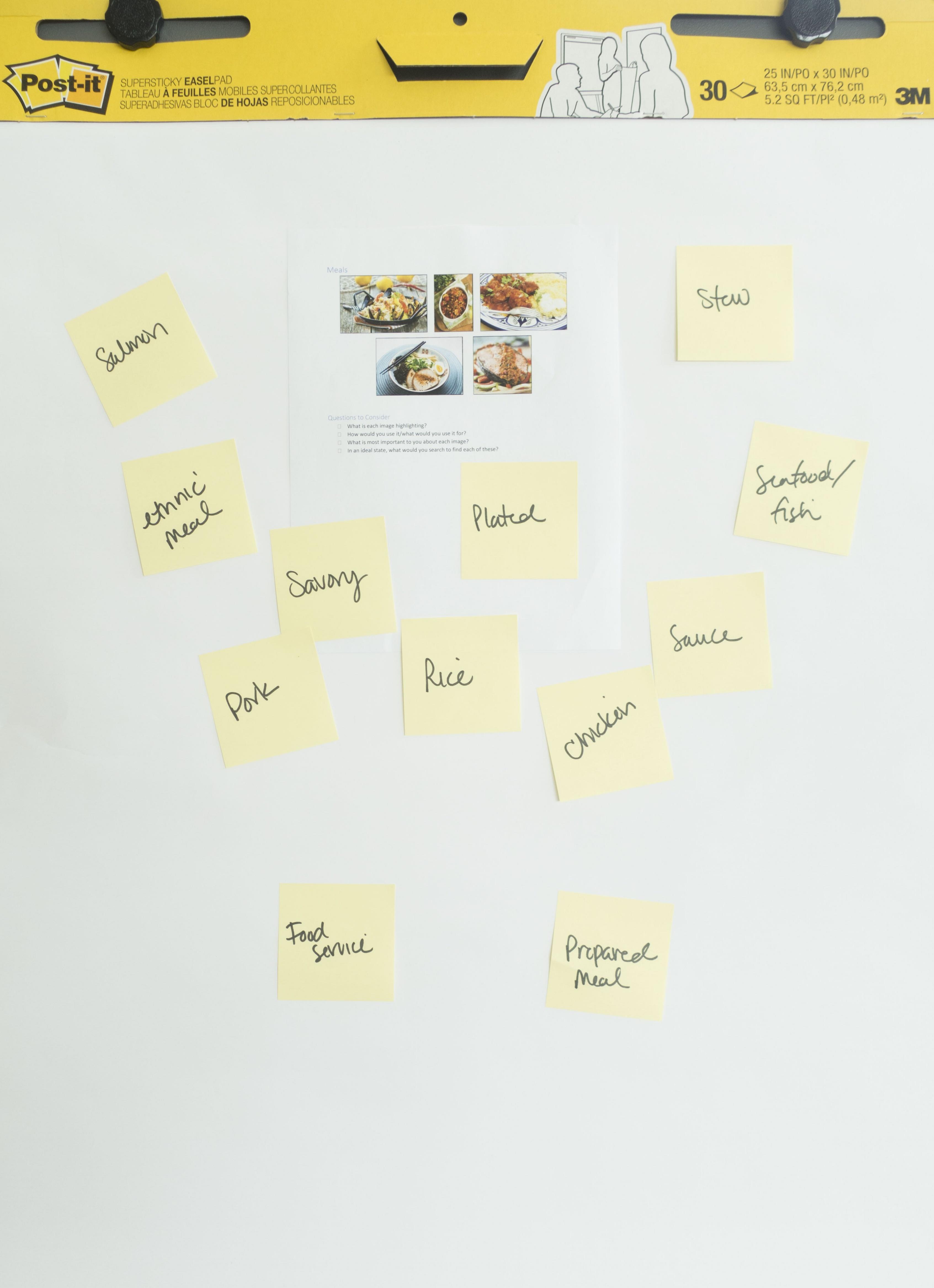 metadata brainstorm exercise.jpg