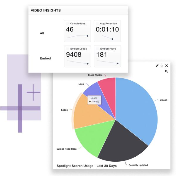 quick-and-sitewide-insights-and-analytics