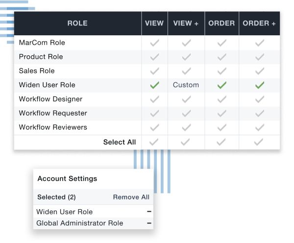 user-access-and-delegated-administration-features