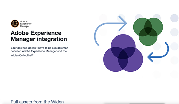 Adobe Experience Manager Integration Widen