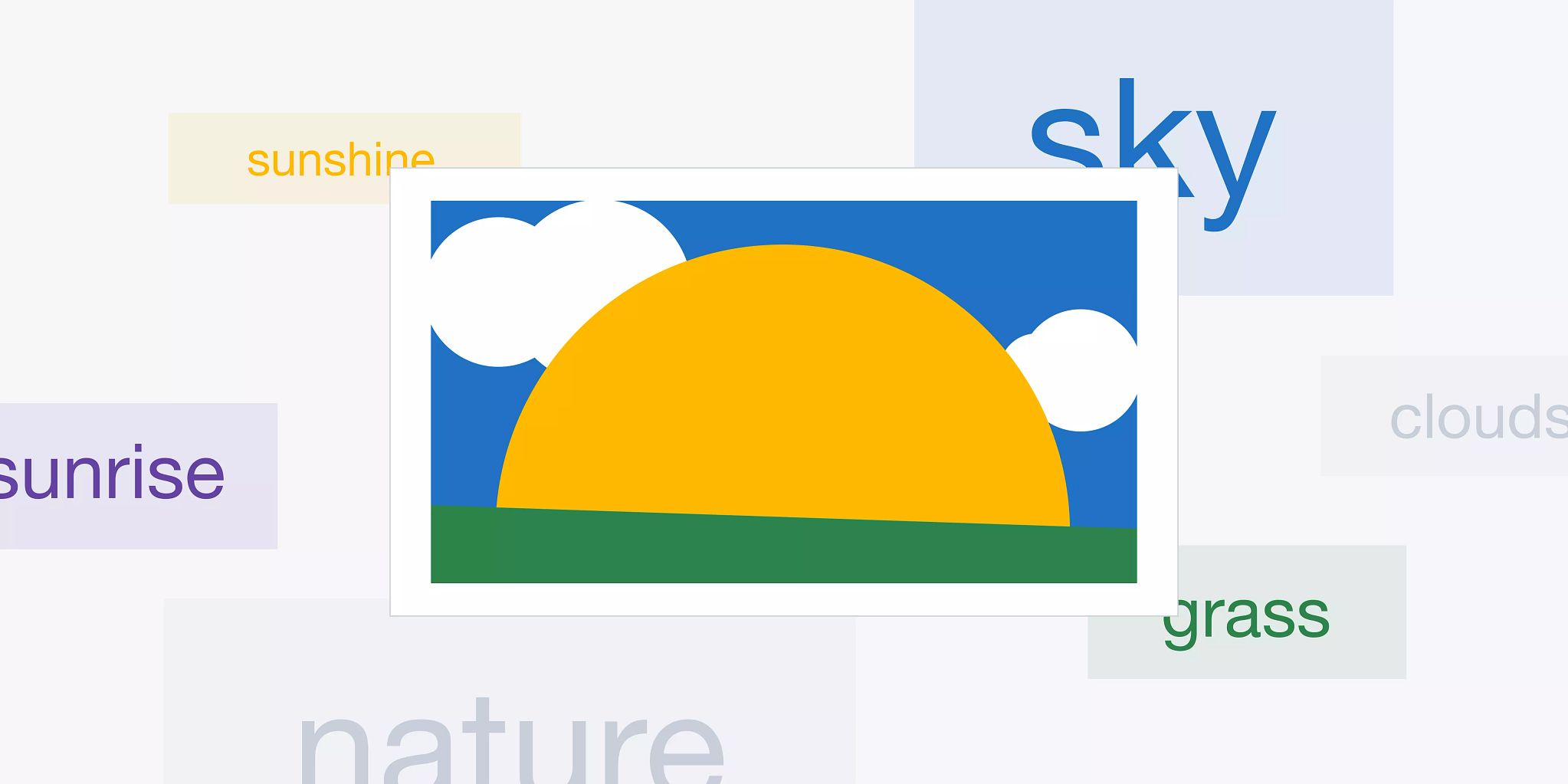 Simple illustration of a picture of the sun with grass, clouds, and sky in the middle with words (metadata) that describe the image floating behind the sun picture.