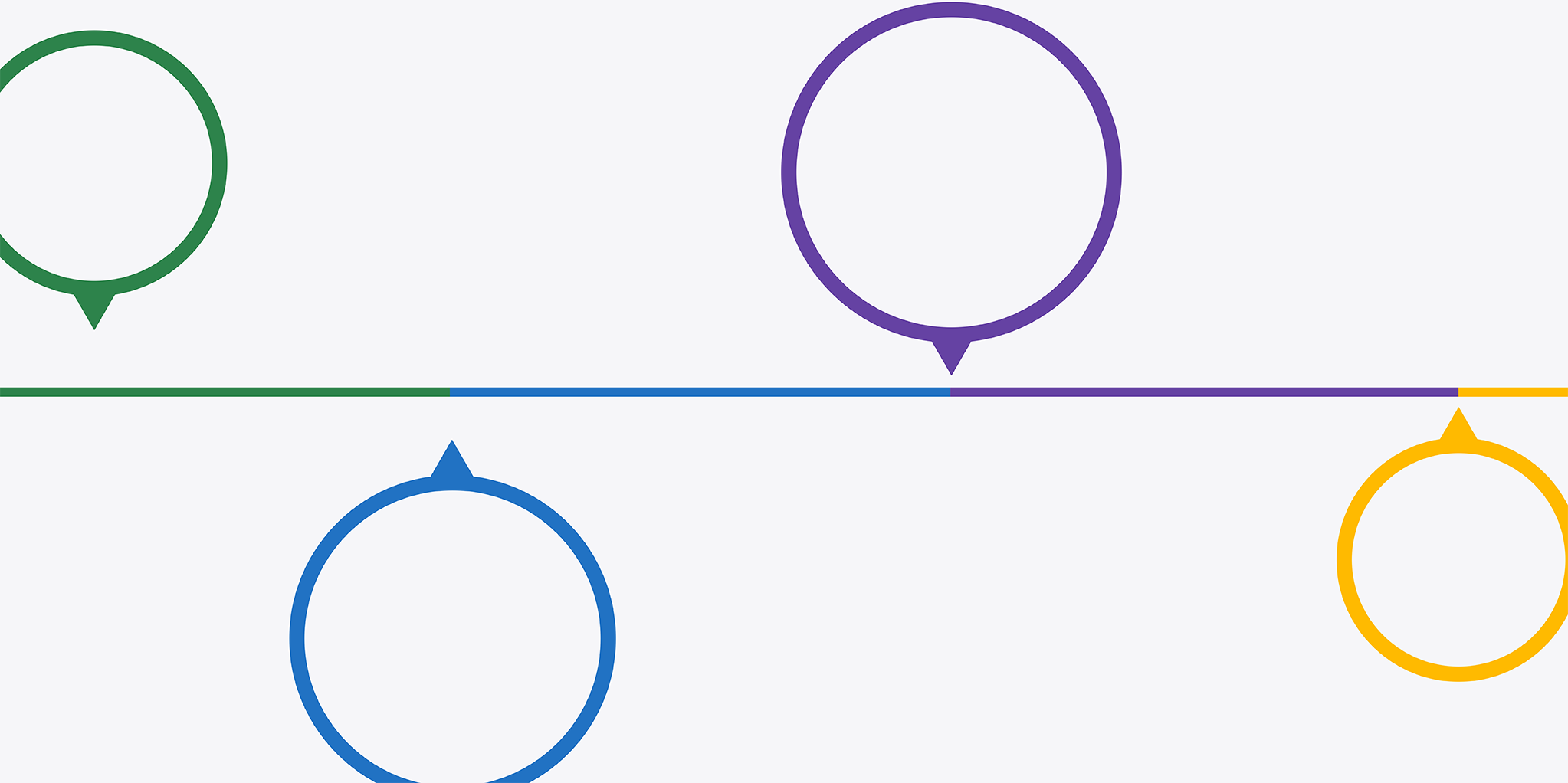 Graphic with colorful circles pointing to points on a line that corresponds with the color of the circle.