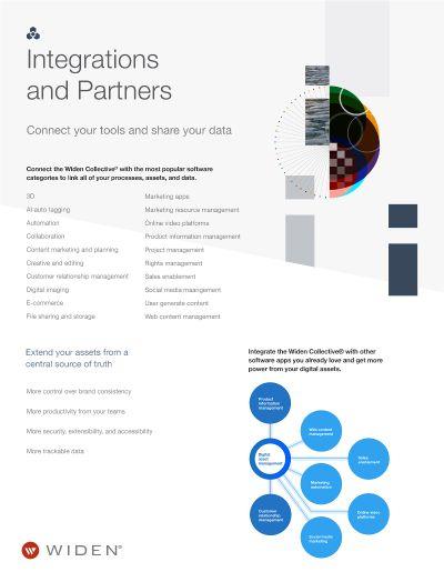 Widen-Collective-DAM-Software-Integrations